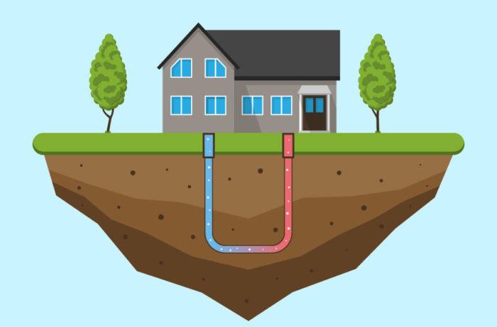 Underground Geothermal Pipes